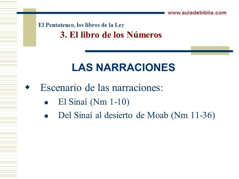 El Pentateuco, los libros de la Ley 3. El libro de los Números Escenario de las narraciones: El Sinaí (Nm 1-10) Del Sinaí al desierto de Moab (Nm 11-3