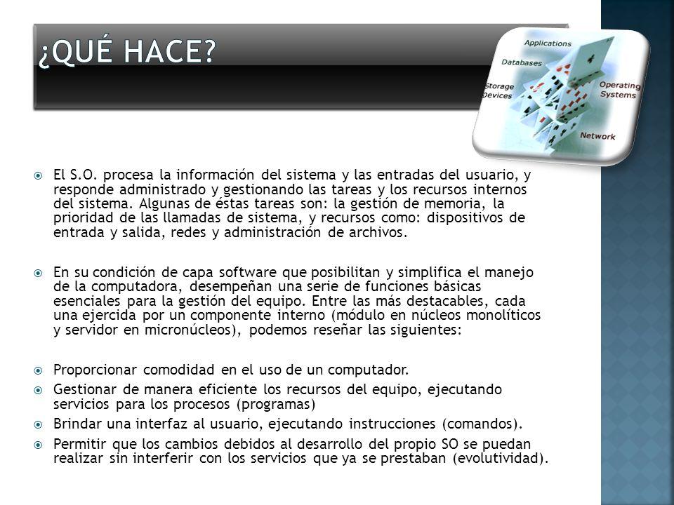 El S.O. procesa la información del sistema y las entradas del usuario, y responde administrado y gestionando las tareas y los recursos internos del si
