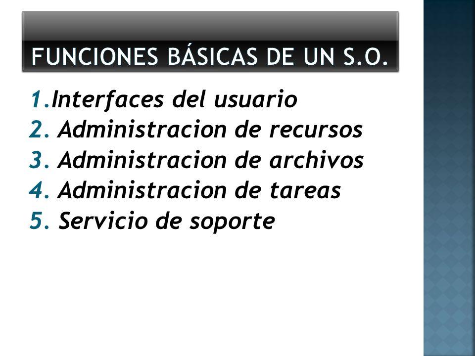 1.Interfaces del usuario 2. Administracion de recursos 3. Administracion de archivos 4. Administracion de tareas 5. Servicio de soporte