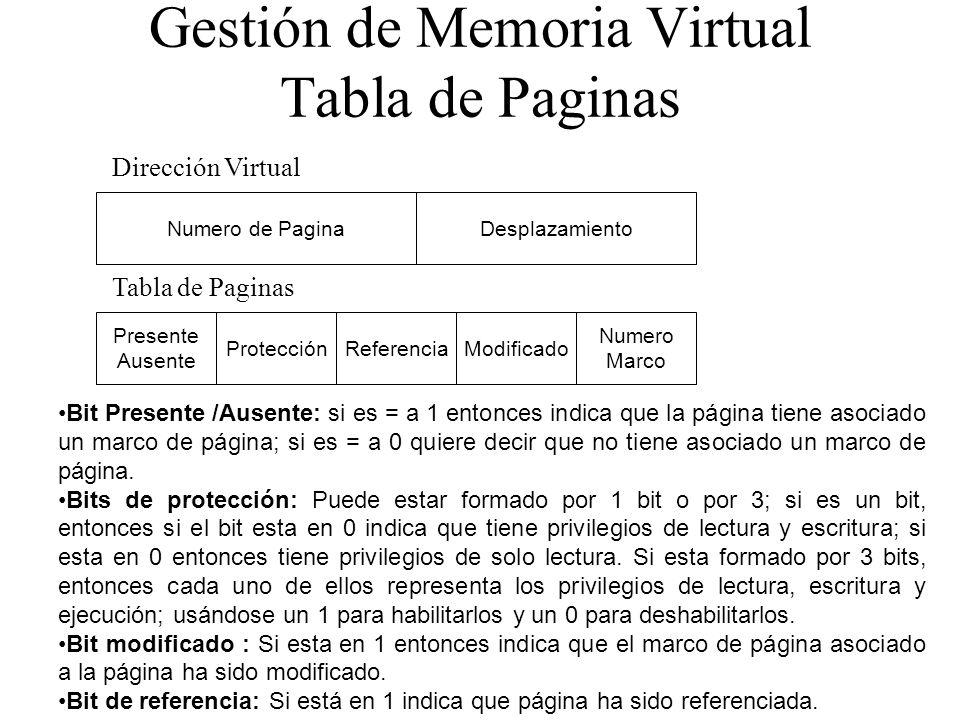 Gestión de Memoria Virtual Tabla de Paginas Presente Ausente ProtecciónReferenciaModificado Bit Presente /Ausente: si es = a 1 entonces indica que la
