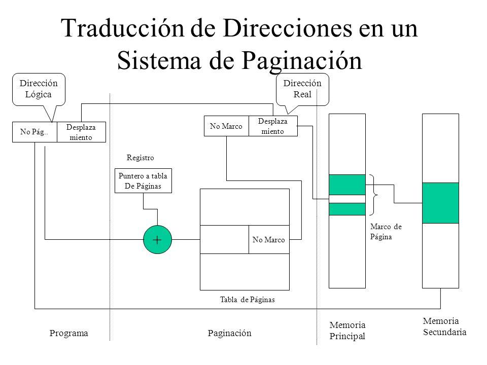 Traducción de Direcciones en un Sistema de Paginación No Pág.. Desplaza miento No Marco Puntero a tabla De Páginas No Marco Desplaza miento Registro +