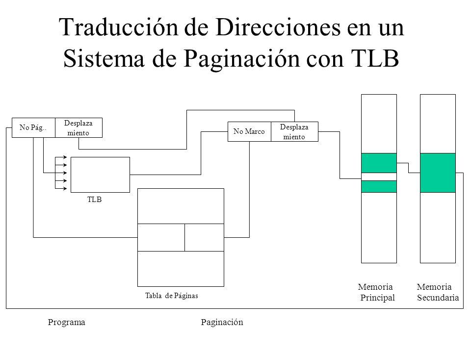 Traducción de Direcciones en un Sistema de Paginación con TLB No Pág.. Desplaza miento No Marco Desplaza miento Tabla de Páginas ProgramaPaginación Me