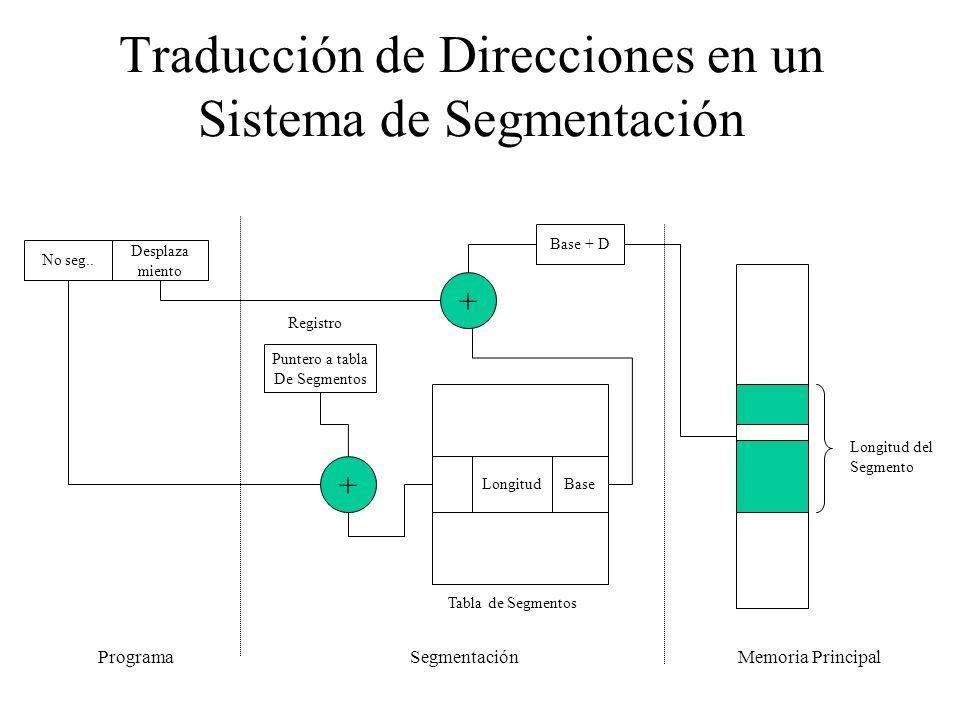 Traducción de Direcciones en un Sistema de Segmentación No seg.. Desplaza miento Base Puntero a tabla De Segmentos Base + D Registro + Tabla de Segmen