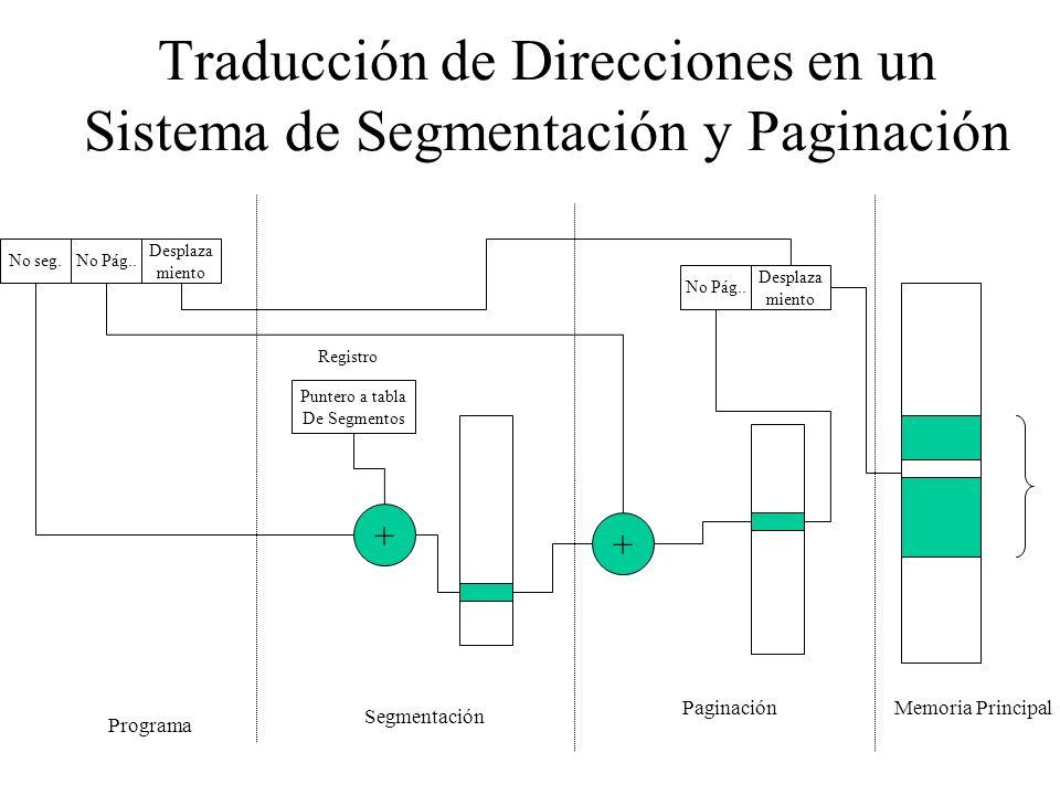 Traducción de Direcciones en un Sistema de Segmentación y Paginación No Pág.. Desplaza miento Puntero a tabla De Segmentos Registro + Programa Segment