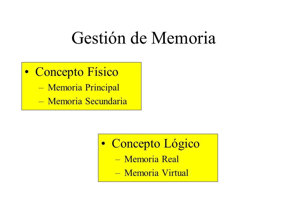 Gestión de Memoria Concepto Físico –Memoria Principal –Memoria Secundaria Concepto Lógico –Memoria Real –Memoria Virtual