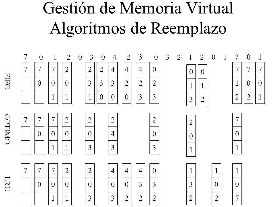 Gestión de Memoria Virtual Algoritmos de Reemplazo 77 0 7 0 1 2 0 1 2 3 1 4 3 0 0 2 3 0 1 3 7 1 2 7 01203042 3 03212017 01 0 1 2 4 2 3 4 2 0 2 3 0 7 0