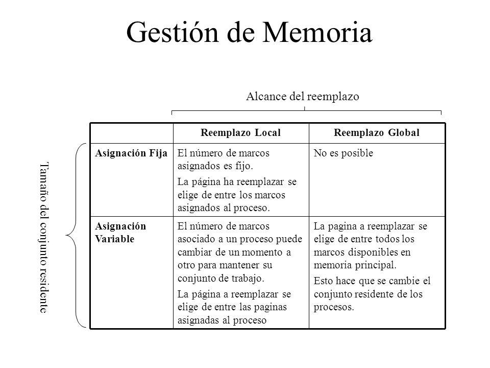 Gestión de Memoria Reemplazo GlobalReemplazo Local La pagina a reemplazar se elige de entre todos los marcos disponibles en memoria principal. Esto ha