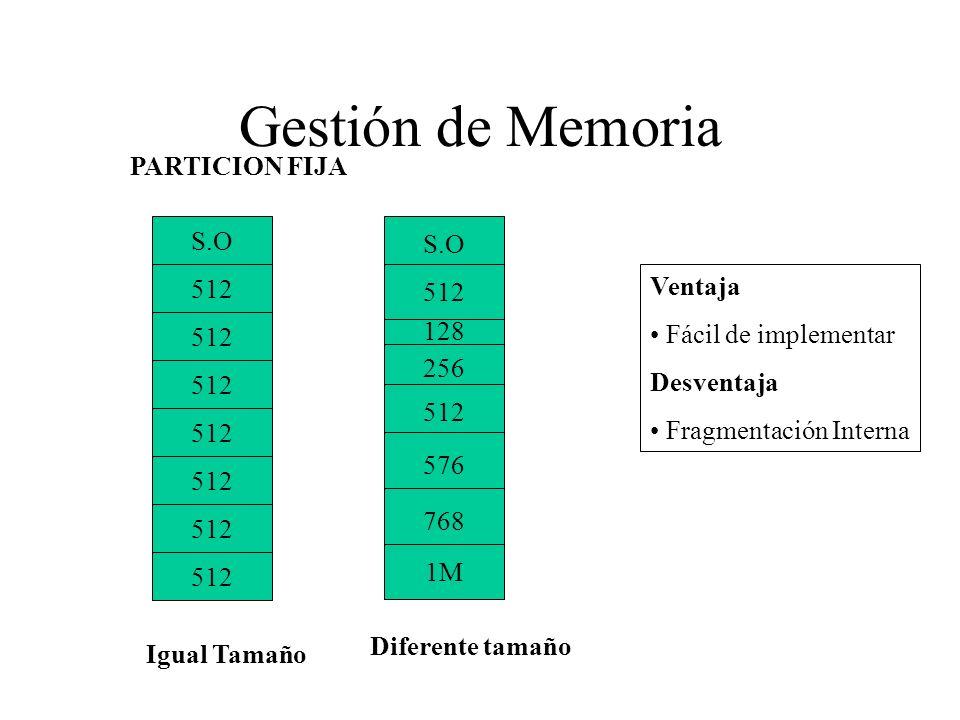 Gestión de Memoria PARTICION FIJA S.O 512 Igual Tamaño 128 S.O 512 256 512 576 768 1M Diferente tamaño Ventaja Fácil de implementar Desventaja Fragmen