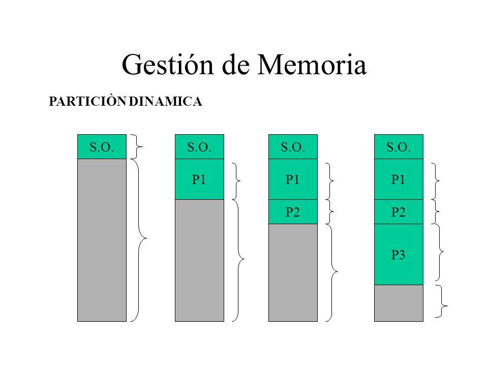 Gestión de Memoria S.O. P1 S.O. P1 P2 S.O. P1 P2 P3 PARTICIÒN DINAMICA