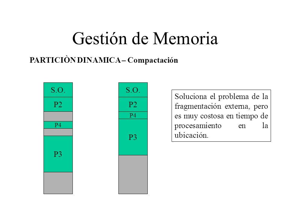 Gestión de Memoria S.O. P3 P4 P2 PARTICIÒN DINAMICA – Compactación S.O. P3 P4 P2 Soluciona el problema de la fragmentación externa, pero es muy costos