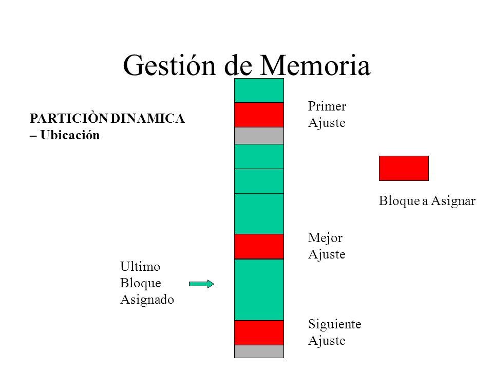 Gestión de Memoria Ultimo Bloque Asignado Bloque a Asignar Primer Ajuste Mejor Ajuste Siguiente Ajuste PARTICIÒN DINAMICA – Ubicación