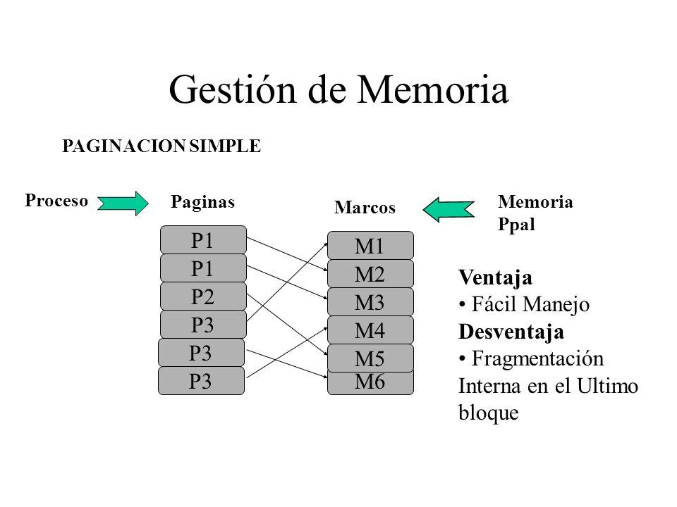 Gestión de Memoria P1 P3P3 P1P1 P2P2 P3P3 P3P3 M1 M6 M2 M3 M4 M5 Proceso Memoria Ppal Paginas Marcos PAGINACION SIMPLE Ventaja Fácil Manejo Desventaja