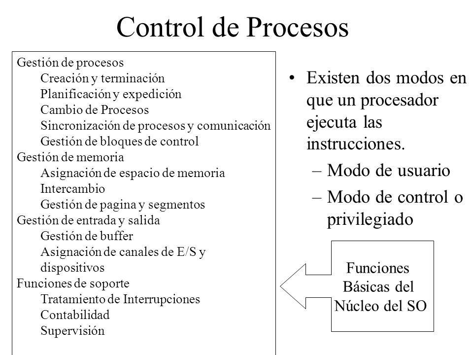 Control de Procesos Existen dos modos en que un procesador ejecuta las instrucciones. –Modo de usuario –Modo de control o privilegiado Gestión de proc