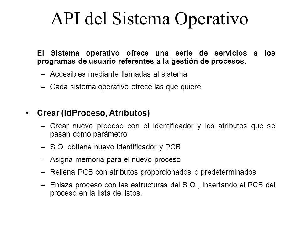 API del Sistema Operativo El Sistema operativo ofrece una serie de servicios a los programas de usuario referentes a la gestión de procesos. –Accesibl