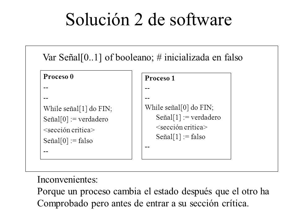 Solución 2 de software Proceso 0 -- While señal[1] do FIN; Señal[0] := verdadero Señal[0] := falso -- Proceso 1 -- While señal[0] do FIN; Señal[1] :=