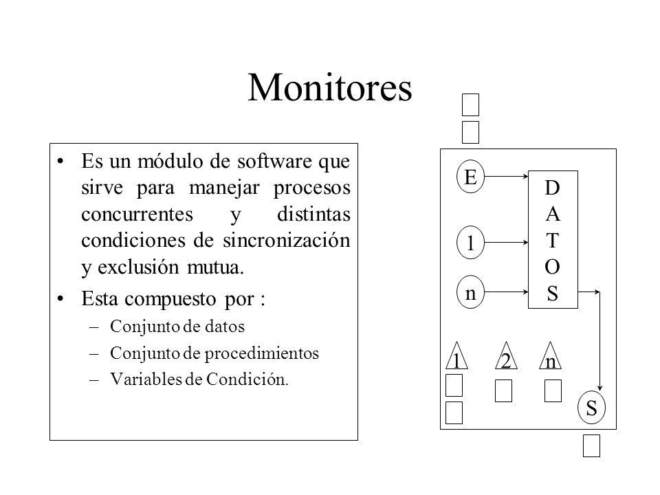 Monitores Es un módulo de software que sirve para manejar procesos concurrentes y distintas condiciones de sincronización y exclusión mutua. Esta comp