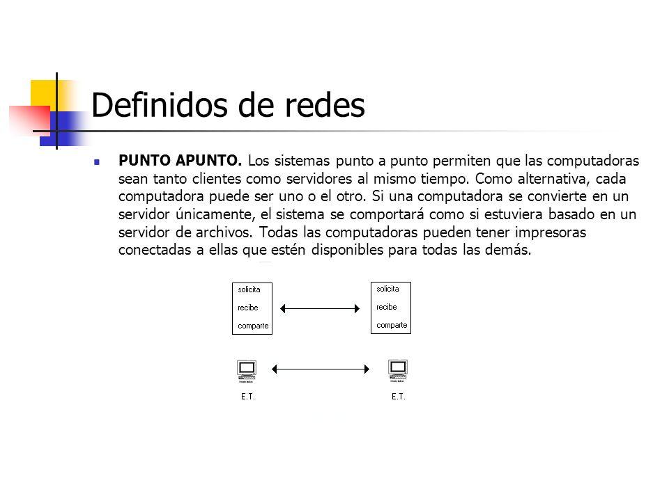 Definidos de redes PUNTO APUNTO. Los sistemas punto a punto permiten que las computadoras sean tanto clientes como servidores al mismo tiempo. Como al