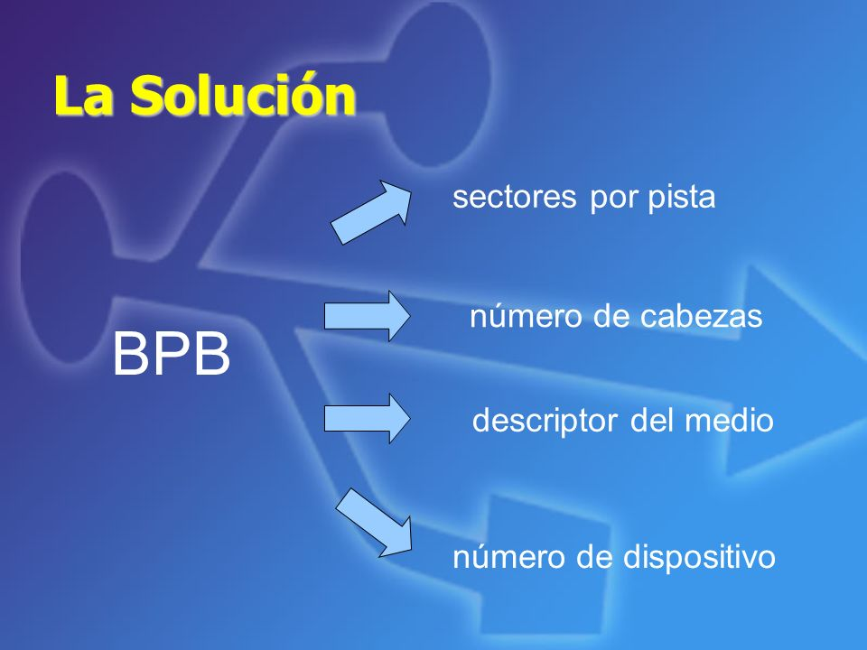 BPB número de dispositivo sectores por pista número de cabezas descriptor del medio