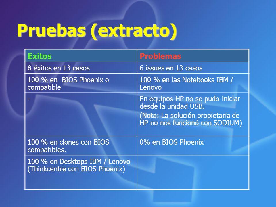 Pruebas (extracto) ExitosProblemas 8 éxitos en 13 casos6 issues en 13 casos 100 % en BIOS Phoenix o compatible 100 % en las Notebooks IBM / Lenovo -En