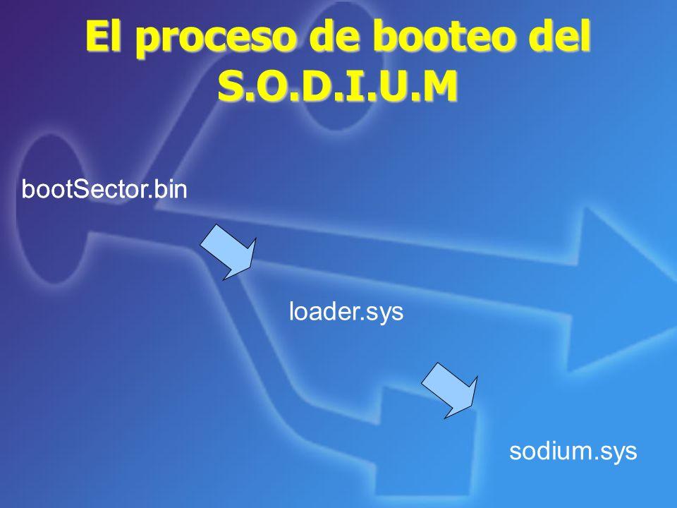 El proceso de booteo del S.O.D.I.U.M bootSector.bin loader.sys bootSector.bin sodium.sys