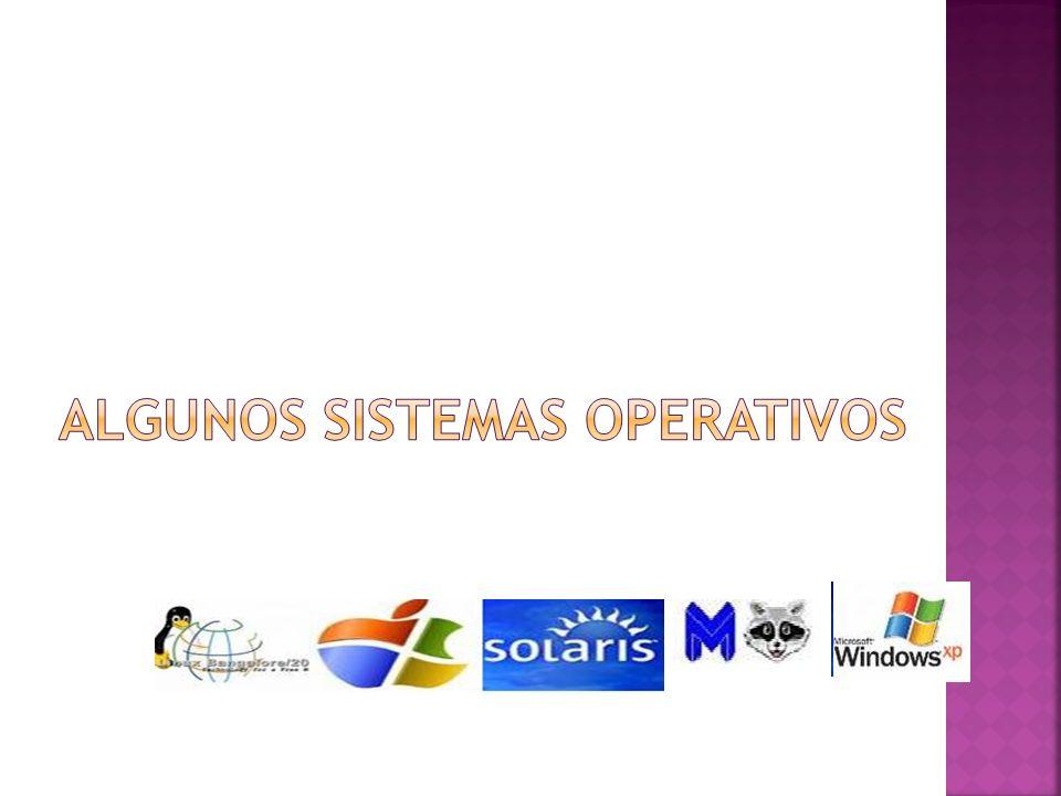 Aplicaciones Accesorios Comando Interprete Hardware (Hard Disk, Floopy, Printer, Keyboad) Sistema Operativo MS-DOS