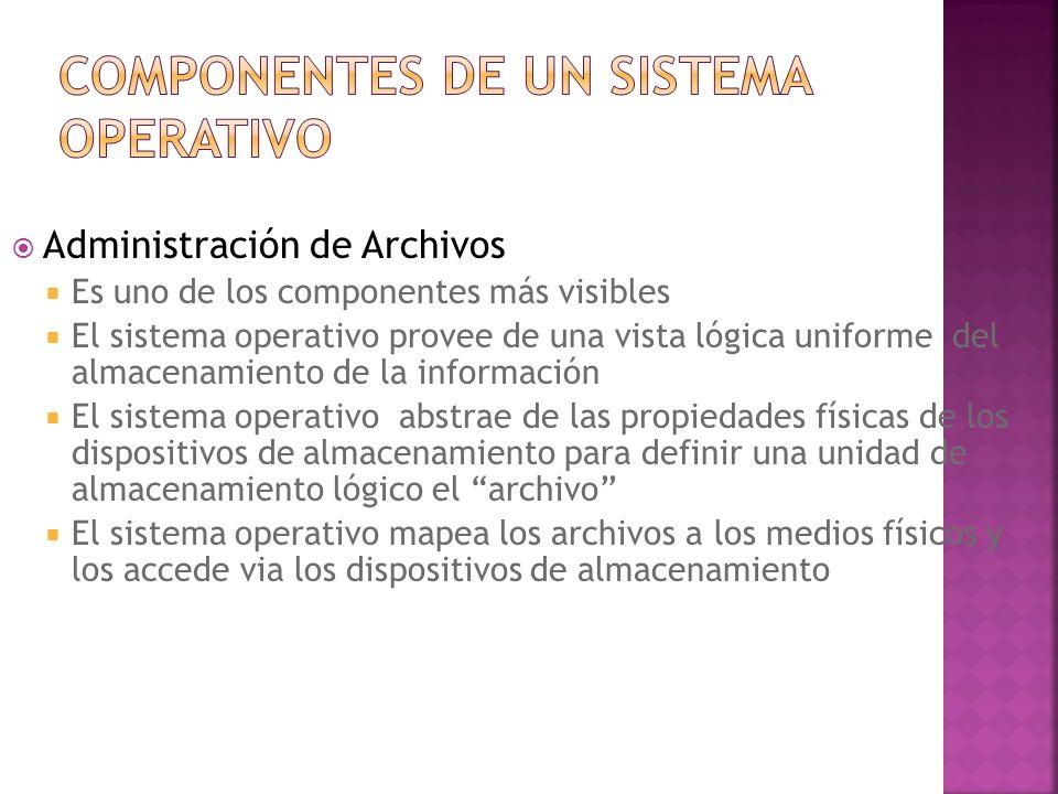 Administración de Archivos Es uno de los componentes más visibles El sistema operativo provee de una vista lógica uniforme del almacenamiento de la in