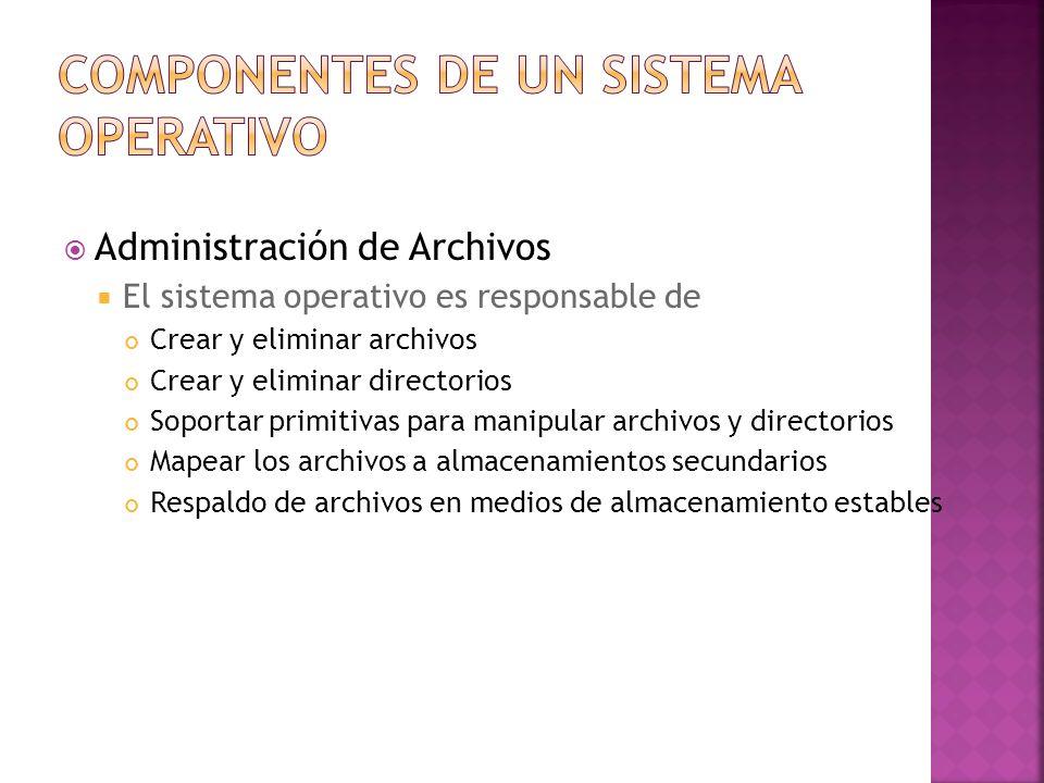 Administración de Archivos El sistema operativo es responsable de Crear y eliminar archivos Crear y eliminar directorios Soportar primitivas para mani