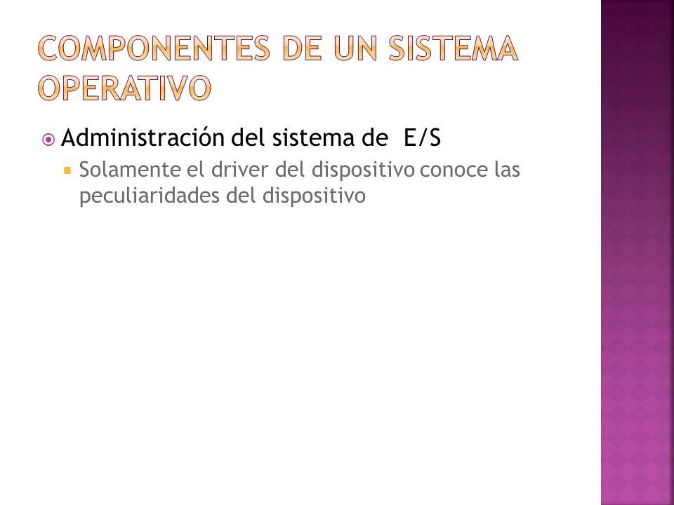 Administración del sistema de E/S Solamente el driver del dispositivo conoce las peculiaridades del dispositivo
