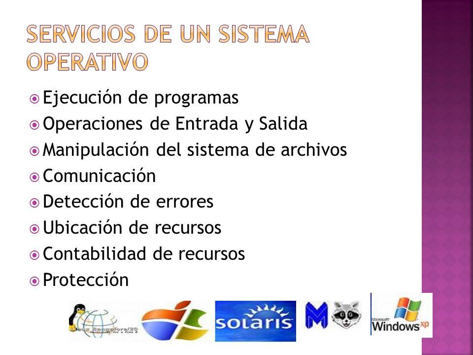 Ejecución de programas Operaciones de Entrada y Salida Manipulación del sistema de archivos Comunicación Detección de errores Ubicación de recursos Co