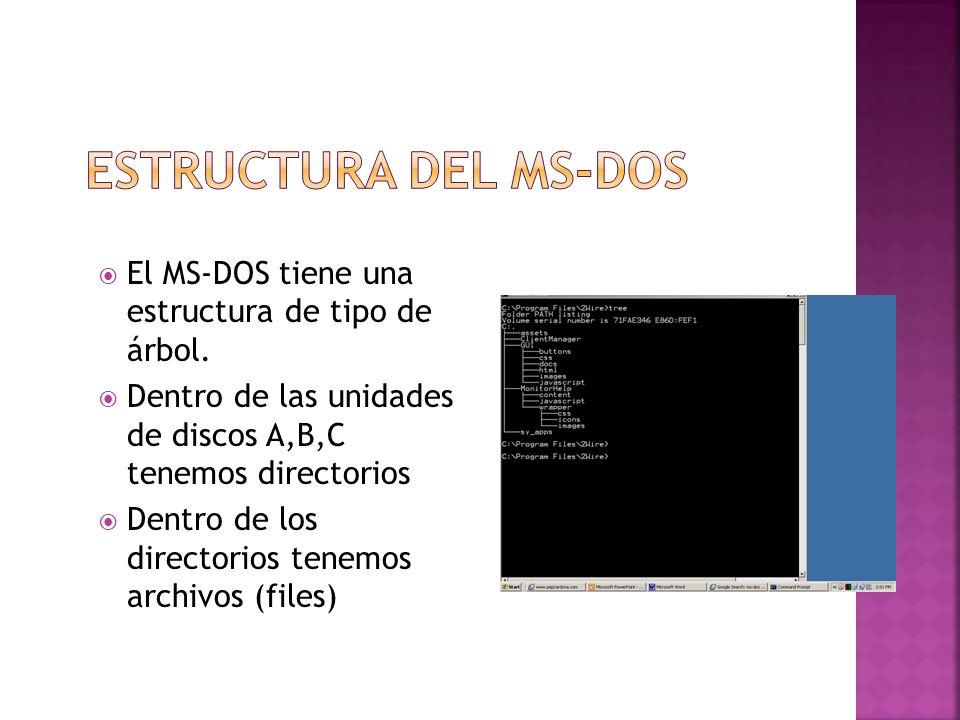 El MS-DOS tiene una estructura de tipo de árbol. Dentro de las unidades de discos A,B,C tenemos directorios Dentro de los directorios tenemos archivos