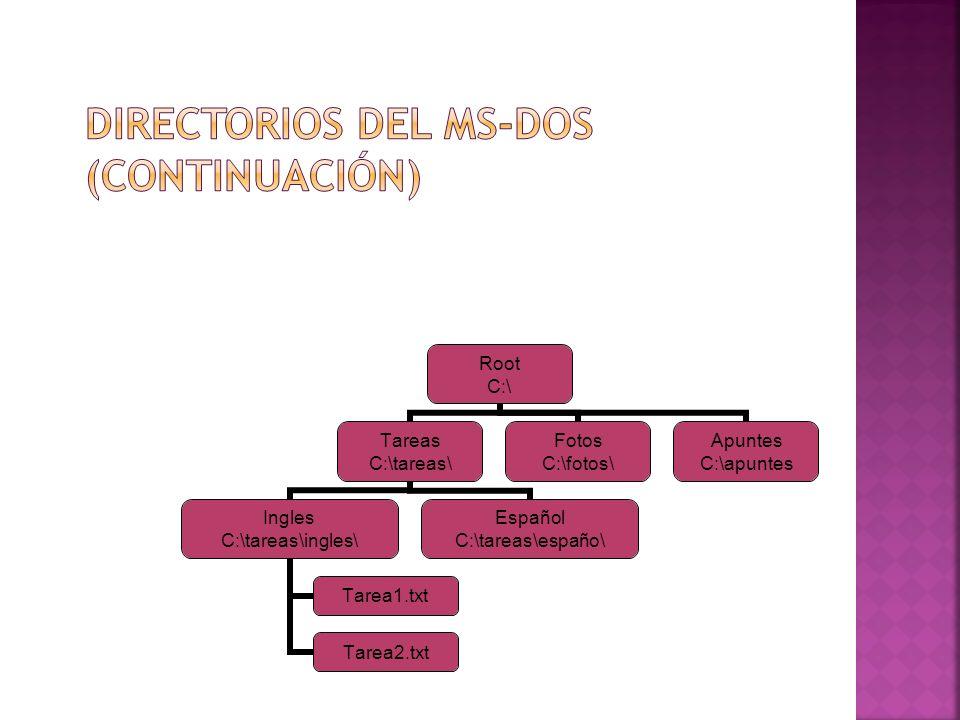 Root C:\ Tareas C:\tareas\ Ingles C:\tareas\ingles\ Tarea1.txt Tarea2.txt Español C:\tareas\españo\ Fotos C:\fotos\ Apuntes C:\apuntes
