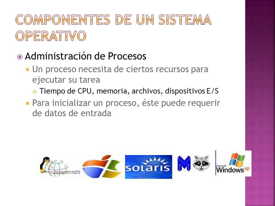 Administración de Procesos Un proceso necesita de ciertos recursos para ejecutar su tarea Tiempo de CPU, memoria, archivos, dispositivos E/S Para inic