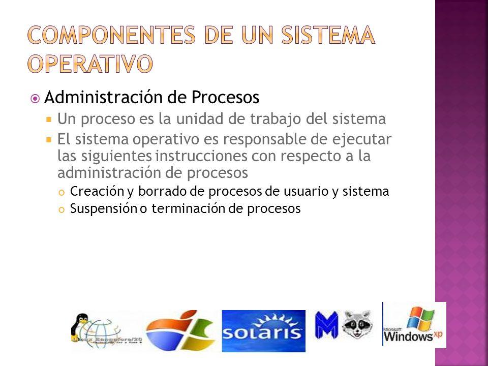 Administración de Procesos Un proceso es la unidad de trabajo del sistema El sistema operativo es responsable de ejecutar las siguientes instrucciones