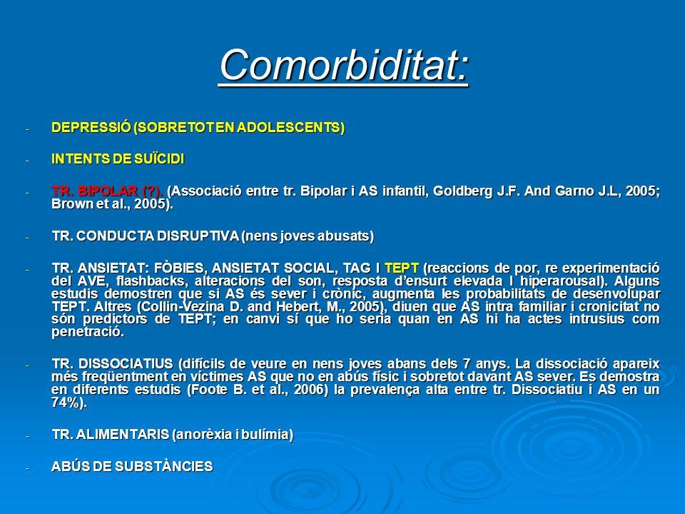 Comorbiditat: - DEPRESSIÓ (SOBRETOT EN ADOLESCENTS) - INTENTS DE SUÏCIDI - TR. BIPOLAR (?). (Associació entre tr. Bipolar i AS infantil, Goldberg J.F.