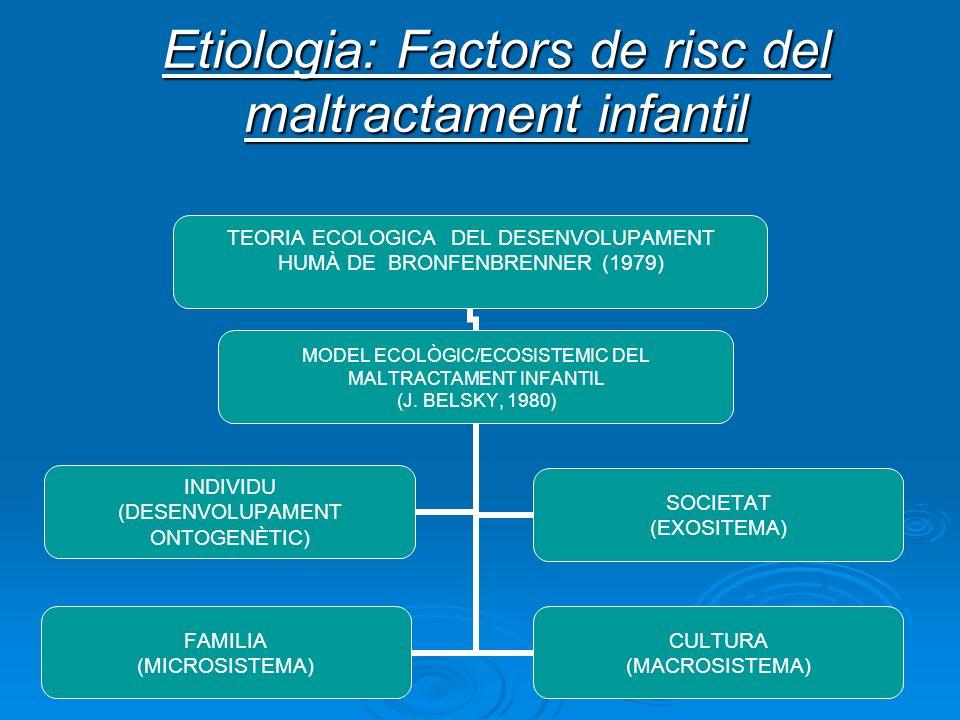 Etiologia: Factors de risc del maltractament infantil TEORIA ECOLOGICA DEL DESENVOLUPAMENT HUMÀ DE BRONFENBRENNER (1979) MODEL ECOLÒGIC/ECOSISTEMIC DE