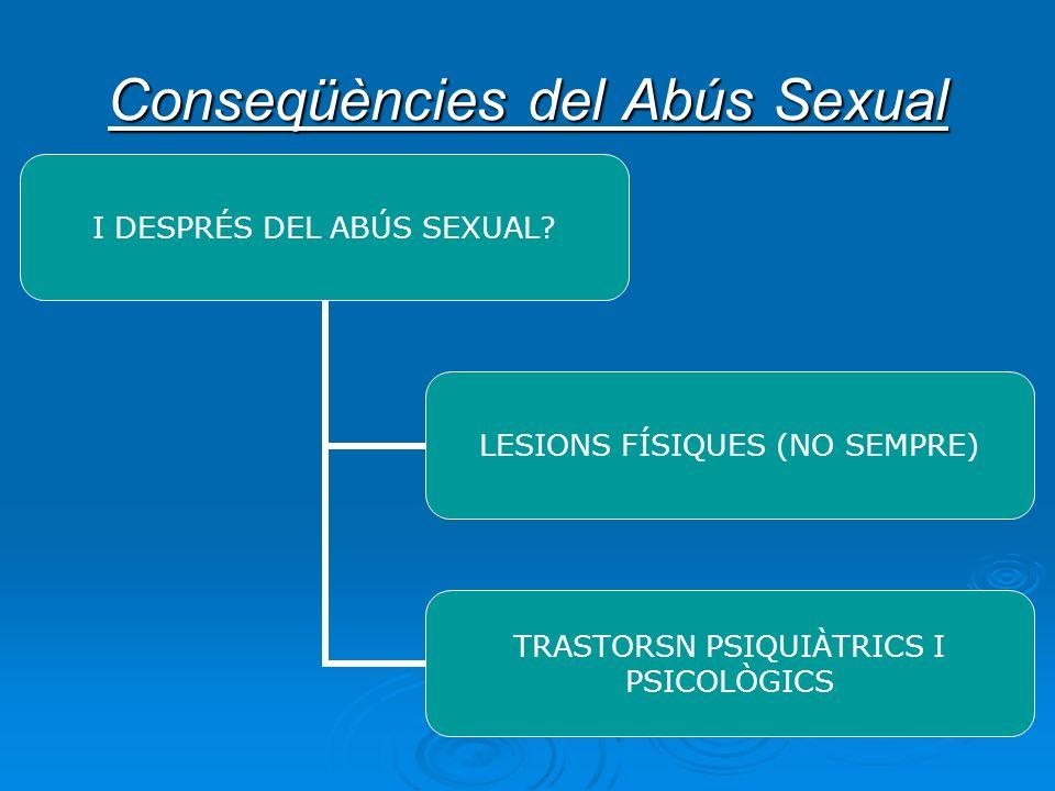 Conseqüències del Abús Sexual I DESPRÉS DEL ABÚS SEXUAL? LESIONS FÍSIQUES (NO SEMPRE) TRASTORSN PSIQUIÀTRICS I PSICOLÒGICS