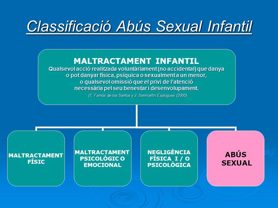 Classificació Abús Sexual Infantil MALTRACTAMENT INFANTIL Qualsevol acció realitzada voluntàriament (no accidental) que danya o pot danyar física, psí