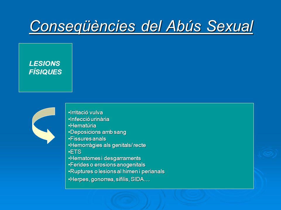 Conseqüències del Abús Sexual LESIONS FÍSIQUES Irritació vulvaIrritació vulva Infecció urinàriaInfecció urinària HematúriaHematúria Deposicions amb sa