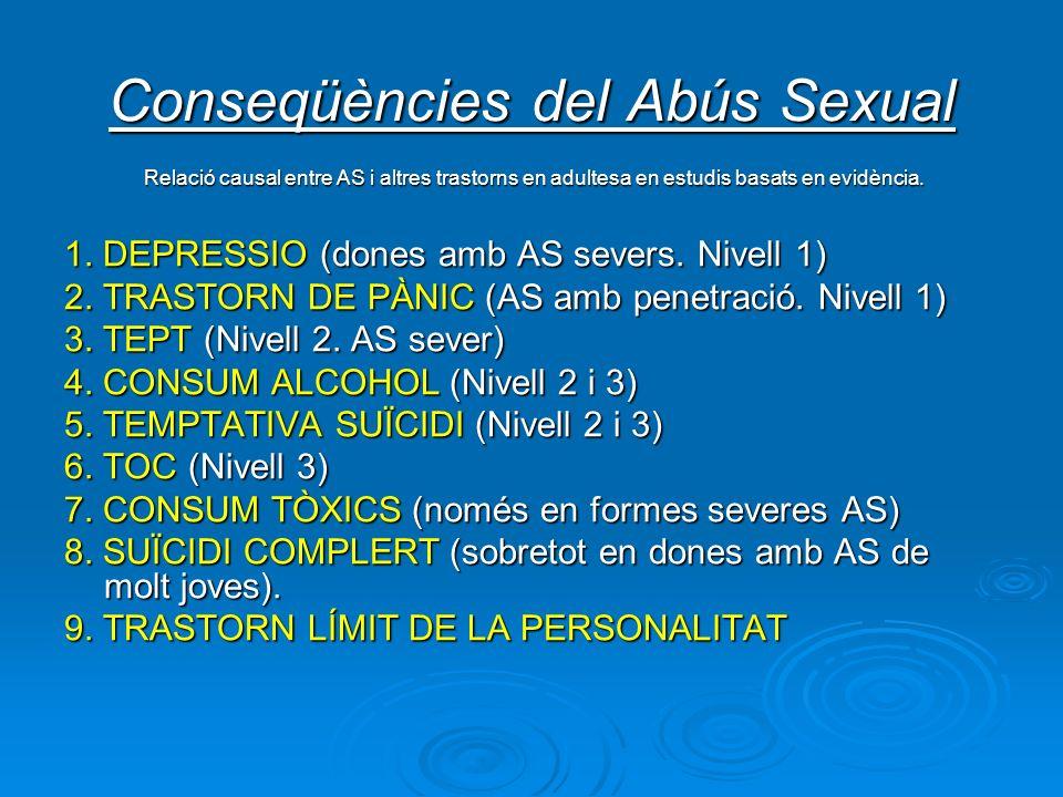 Conseqüències del Abús Sexual Relació causal entre AS i altres trastorns en adultesa en estudis basats en evidència. Relació causal entre AS i altres