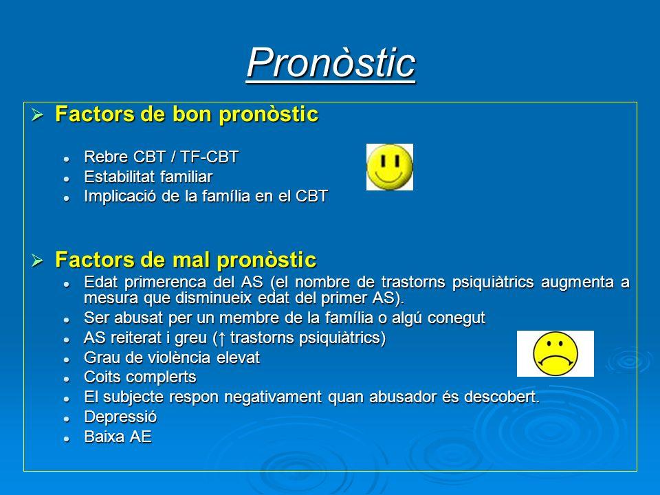 Pronòstic Factors de bon pronòstic Factors de bon pronòstic Rebre CBT / TF-CBT Rebre CBT / TF-CBT Estabilitat familiar Estabilitat familiar Implicació