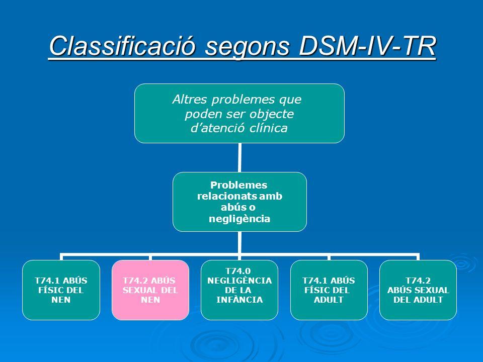 Classificació segons DSM-IV-TR Altres problemes que poden ser objecte datenció clínica Problemes relacionats amb abús o negligència T74.1 ABÚS FÍSIC D