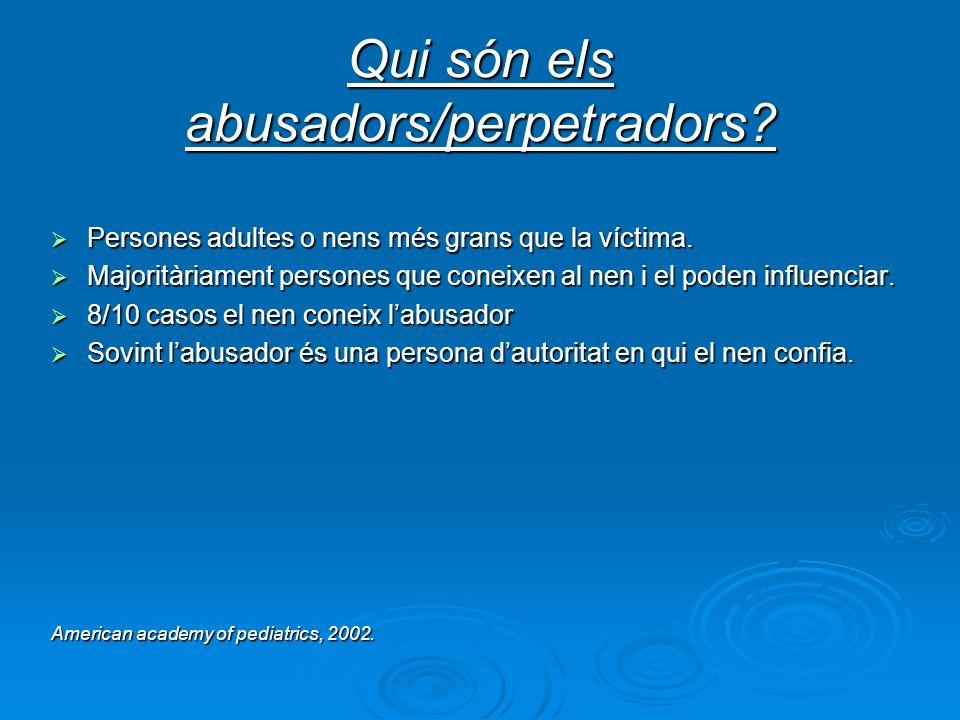 Qui són els abusadors/perpetradors? Persones adultes o nens més grans que la víctima. Persones adultes o nens més grans que la víctima. Majoritàriamen