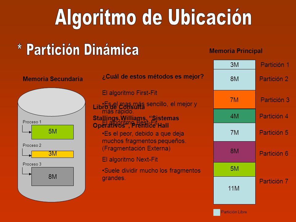 5M 3M 8M Memoria Secundaria Proceso 1 Proceso 2 Proceso 3 3M Partición 1 Partición 2 Partición 3 Partición 4 Partición 5 Partición 6 Partición 7 3M 8M 7M 8M Memoria Principal 4M 7M 4M 8M Partición Libre 5M 11M ¿Cuál de estos métodos es mejor.