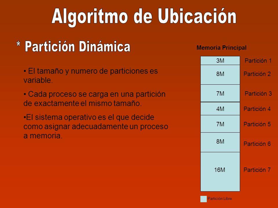 Partición 1 Partición 2 Partición 3 Partición 4 Partición 5 Partición 6 Partición 7 3M 8M 7M 8M 16M Memoria Principal 4M El tamaño y numero de particiones es variable.