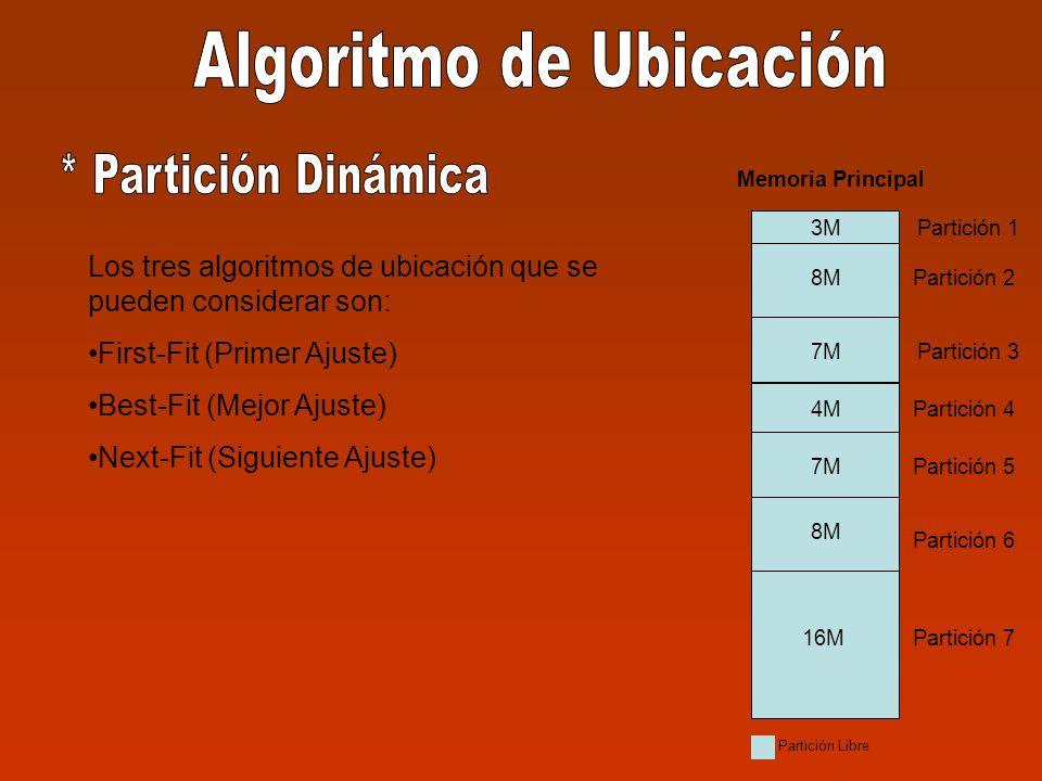 Partición 1 Partición 2 Partición 3 Partición 4 Partición 5 Partición 6 Partición 7 3M 8M 7M 8M 16M Memoria Principal 4M Los tres algoritmos de ubicación que se pueden considerar son: First-Fit (Primer Ajuste) Best-Fit (Mejor Ajuste) Next-Fit (Siguiente Ajuste) Partición Libre