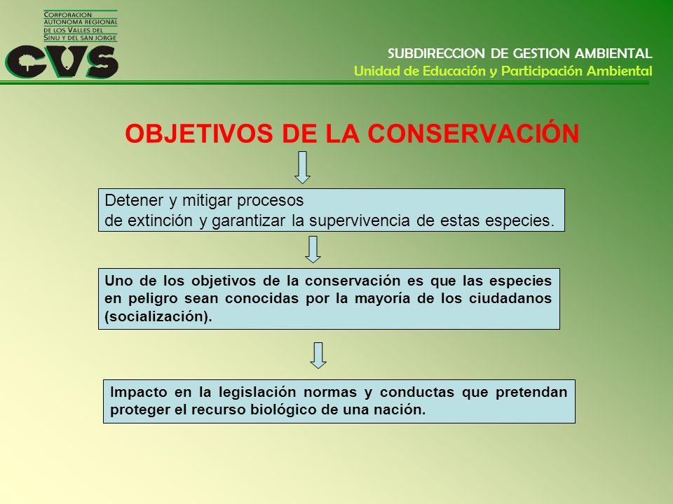 OBJETIVOS DE LA CONSERVACIÓN Detener y mitigar procesos de extinción y garantizar la supervivencia de estas especies. Uno de los objetivos de la conse