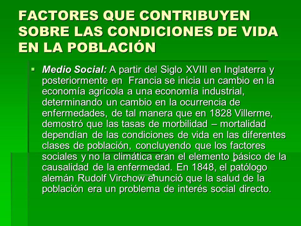 FACTORES QUE CONTRIBUYEN SOBRE LAS CONDICIONES DE VIDA EN LA POBLACIÓN Medio Social: A partir del Siglo XVIII en Inglaterra y posteriormente en Franci
