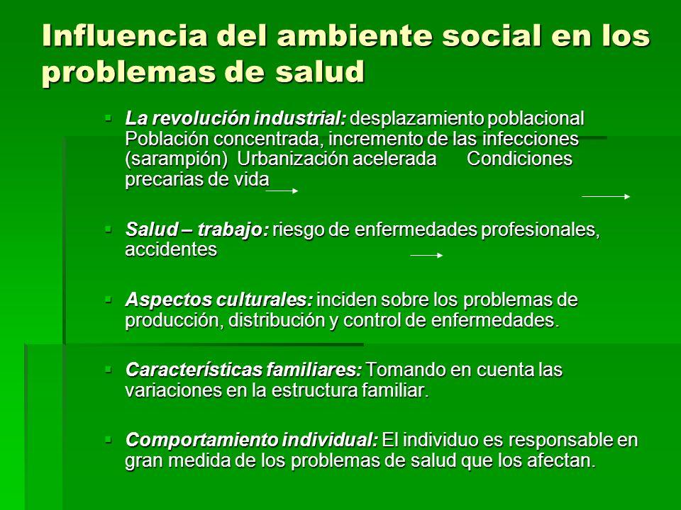 Influencia del ambiente social en los problemas de salud La revolución industrial: desplazamiento poblacional Población concentrada, incremento de las