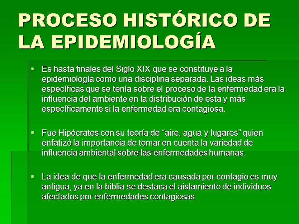 PROCESO HISTÓRICO DE LA EPIDEMIOLOGÍA Es hasta finales del Siglo XIX que se constituye a la epidemiología como una disciplina separada. Las ideas más