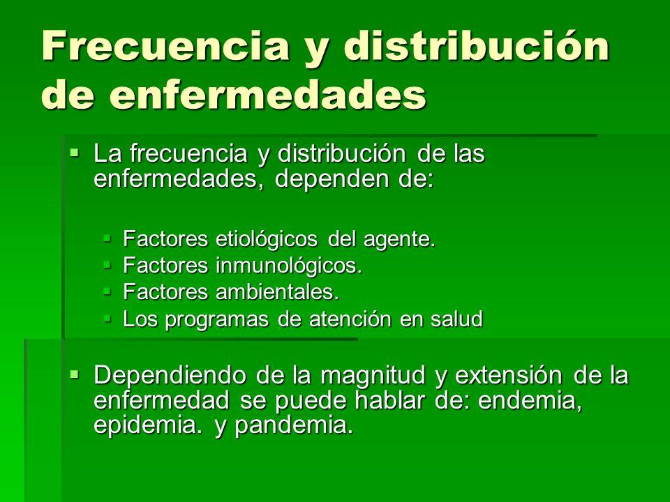Frecuencia y distribución de enfermedades La frecuencia y distribución de las enfermedades, dependen de: La frecuencia y distribución de las enfermeda